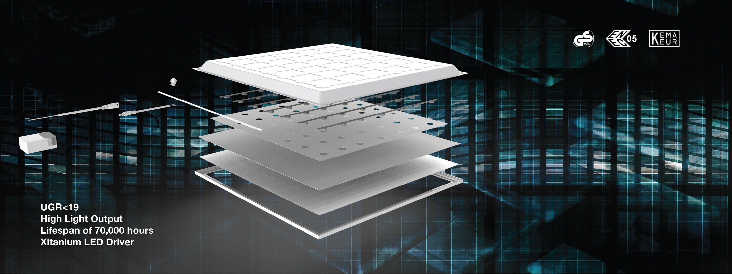 LED Paneel Delta Pro UGR<19 V2.0 Series